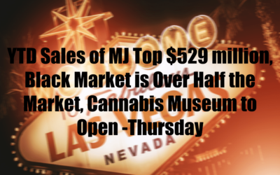 YTD Sales of MJ Top $529 million, Black Market is Over Half the Market, Cannabis Museum to Open -Thursday
